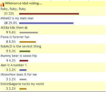 voting_results.jpg